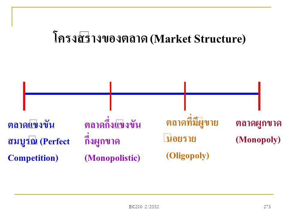 โครงสร้างของตลาด (Market Structure)