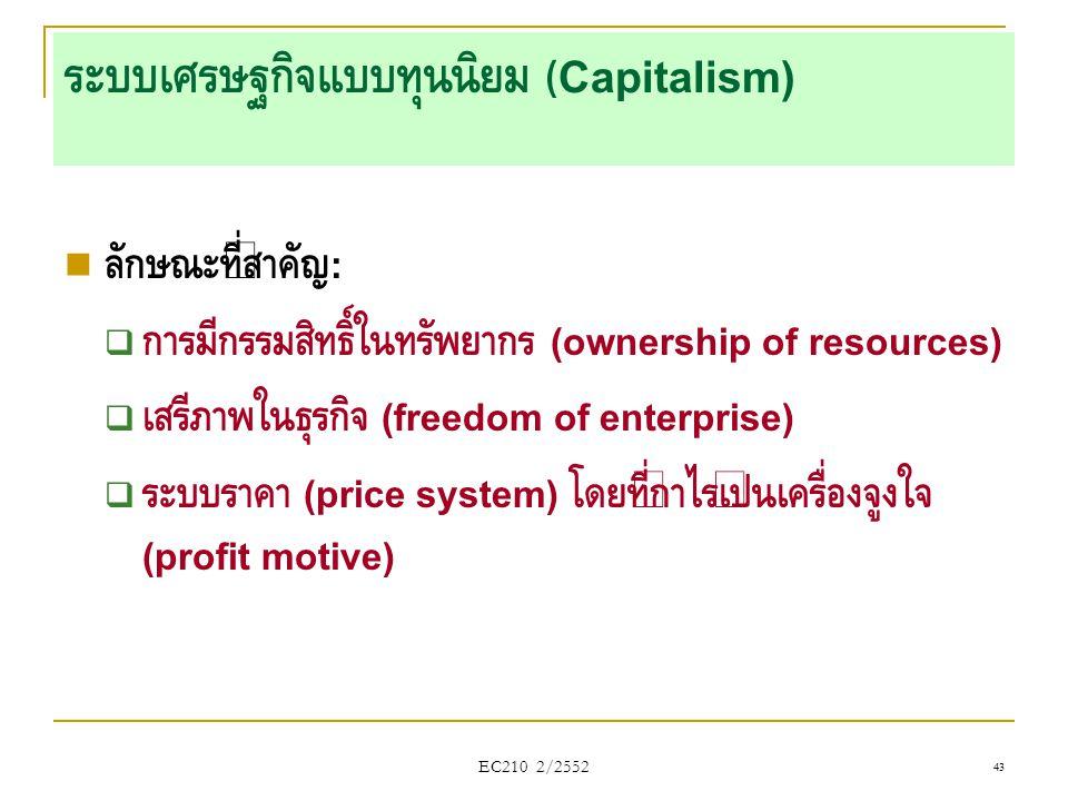 ระบบเศรษฐกิจแบบทุนนิยม (Capitalism)