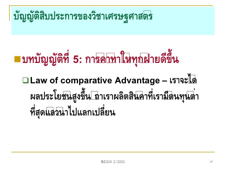 บัญญัติสิบประการของวิชาเศรษฐศาสตร์