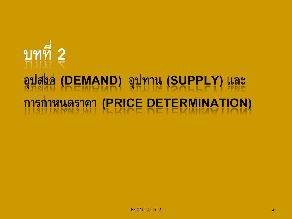 บทที่ 2 อุปสงค์ (Demand) อุปทาน (Supply) และ การกำหนดราคา (Price Determination)