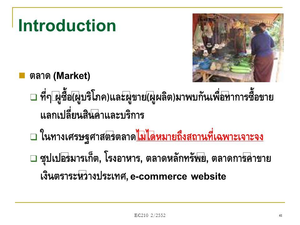 Introduction ตลาด (Market)