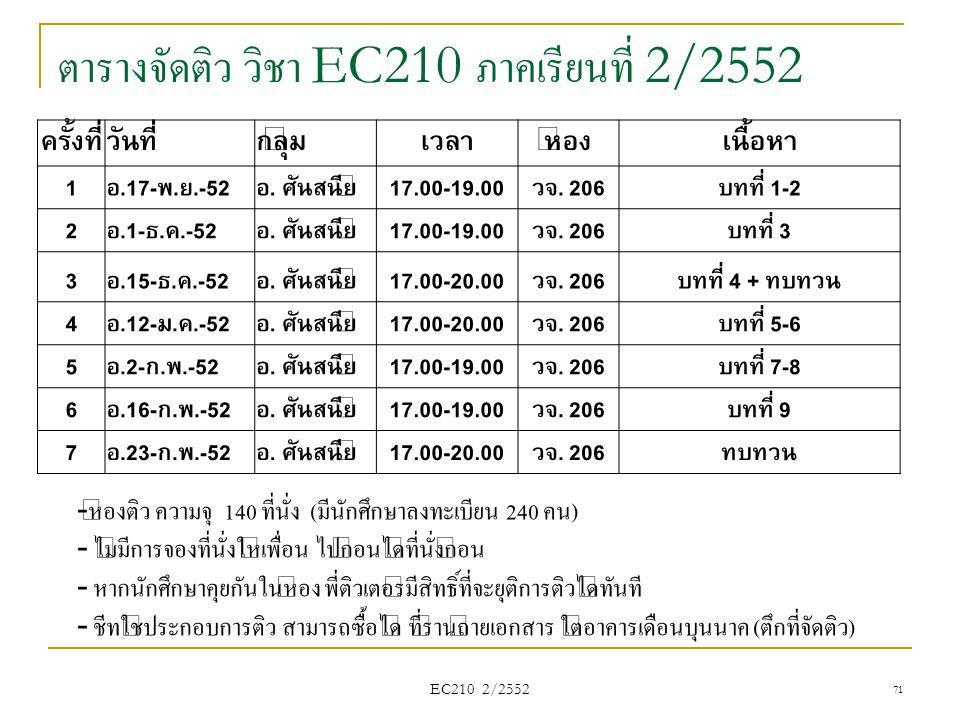 ตารางจัดติว วิชา EC210 ภาคเรียนที่ 2/2552