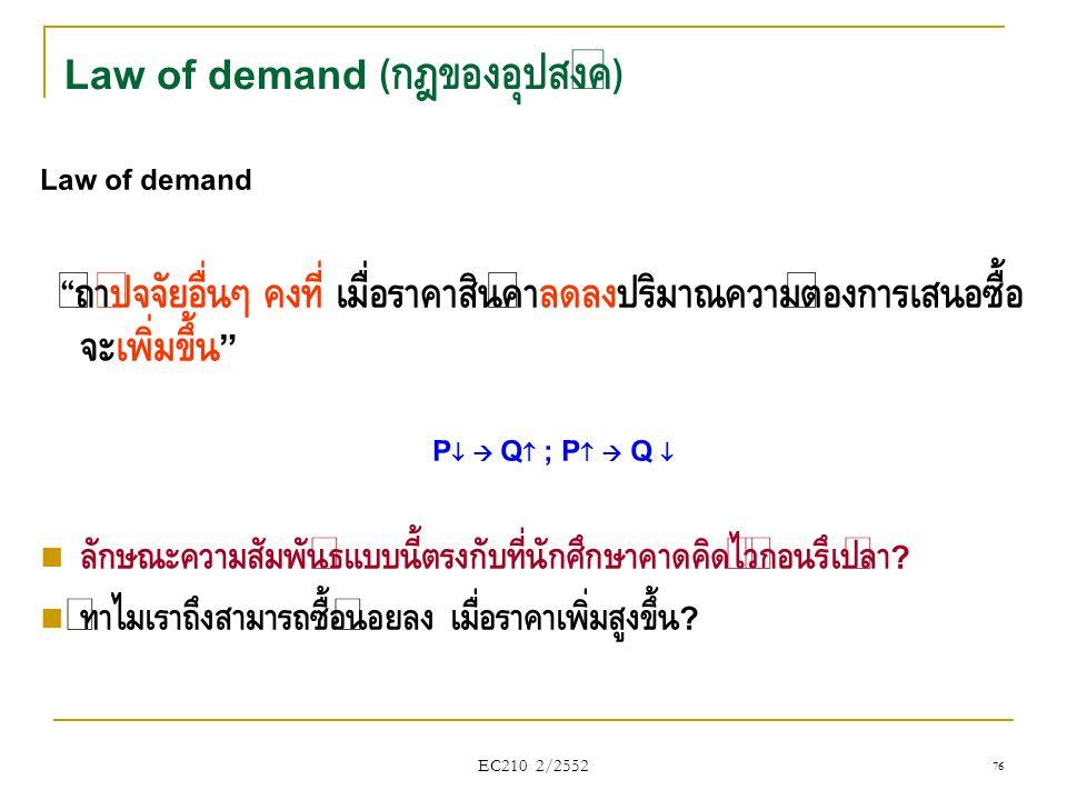 Law of demand (กฎของอุปสงค์)