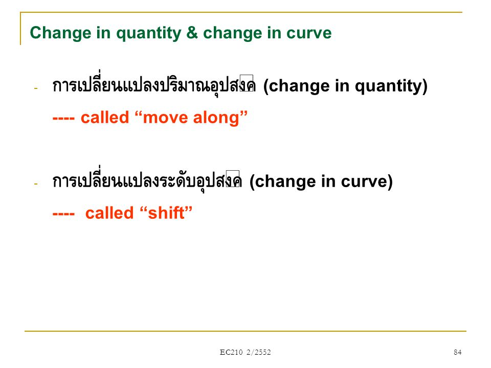 Change in quantity & change in curve