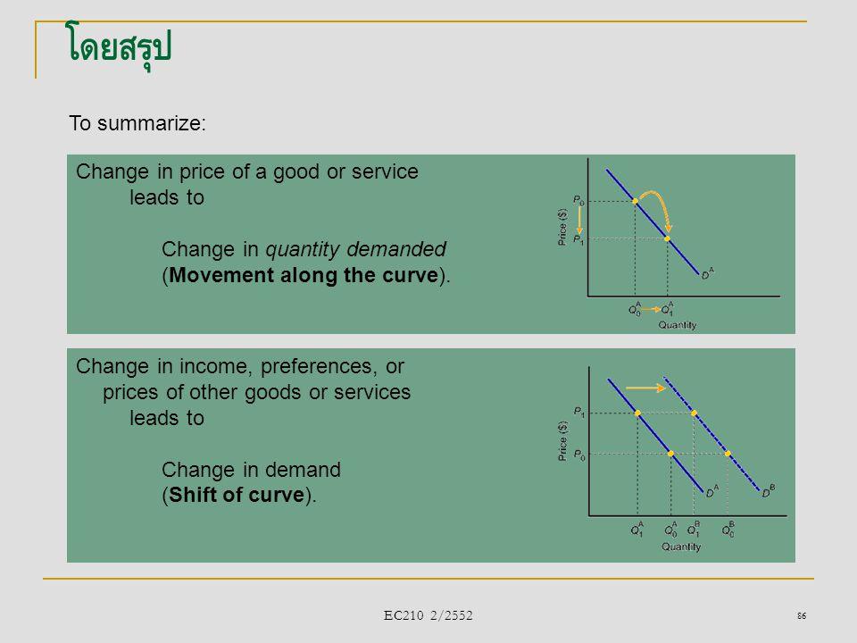 โดยสรุป To summarize: Change in price of a good or service leads to