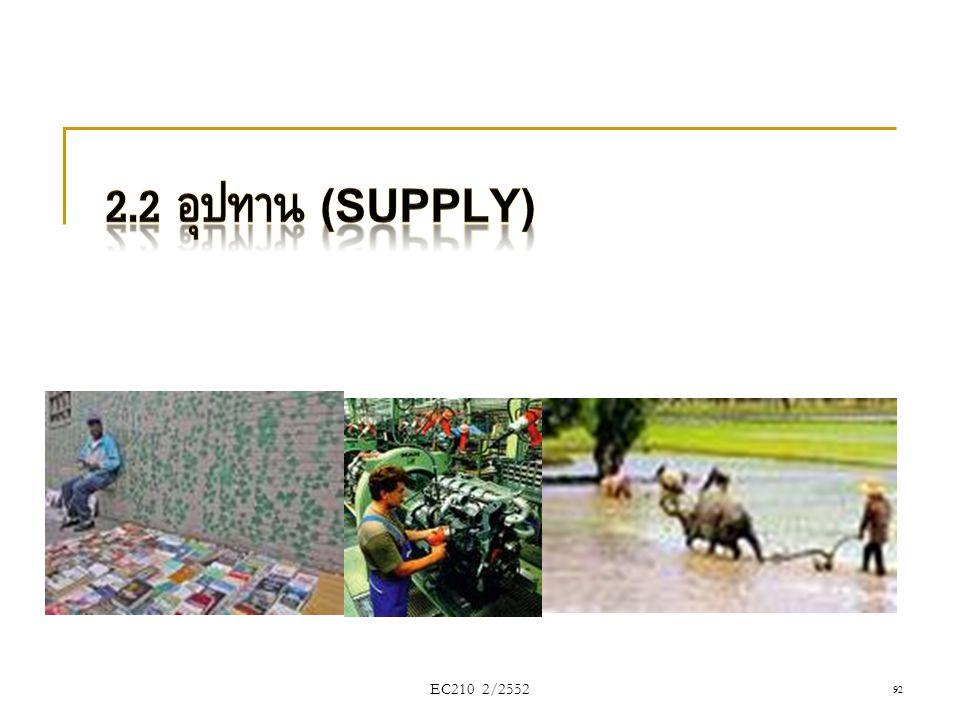 2.2 อุปทาน (Supply) EC210 2/2552
