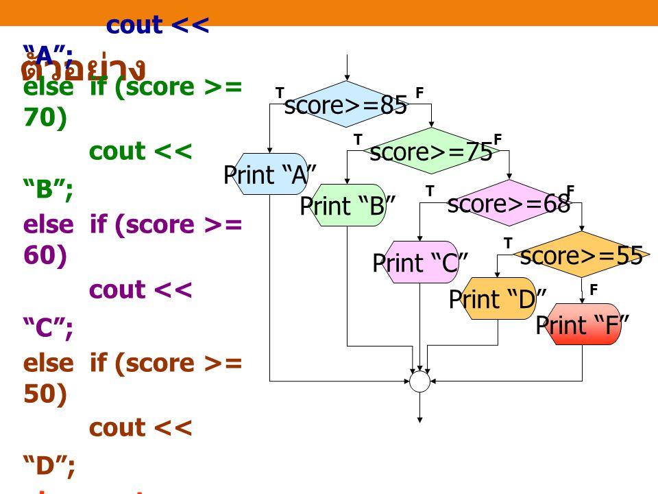 ตัวอย่าง if (score >= 80) score>=85 cout << A ;