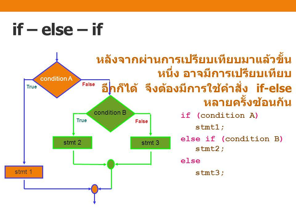 if – else – if stmt 1. True. False. condition A. condition B. stmt 2. stmt 3. หลังจากผ่านการเปรียบเทียบมาแล้วขั้นหนึ่ง อาจมีการเปรียบเทียบ.