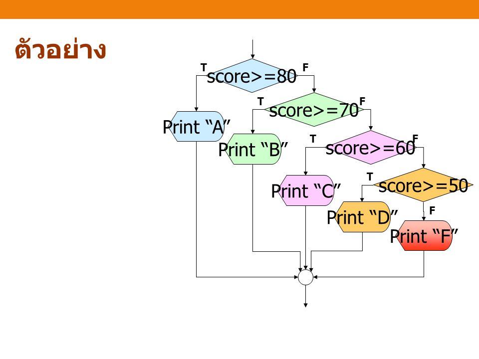 ตัวอย่าง score>=80 score>=70 Print A score>=60 Print B