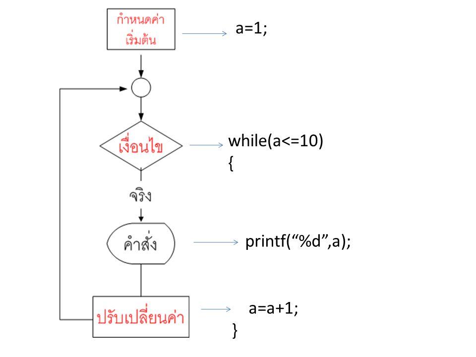 a=1; while(a<=10) { printf( %d ,a); a=a+1; }