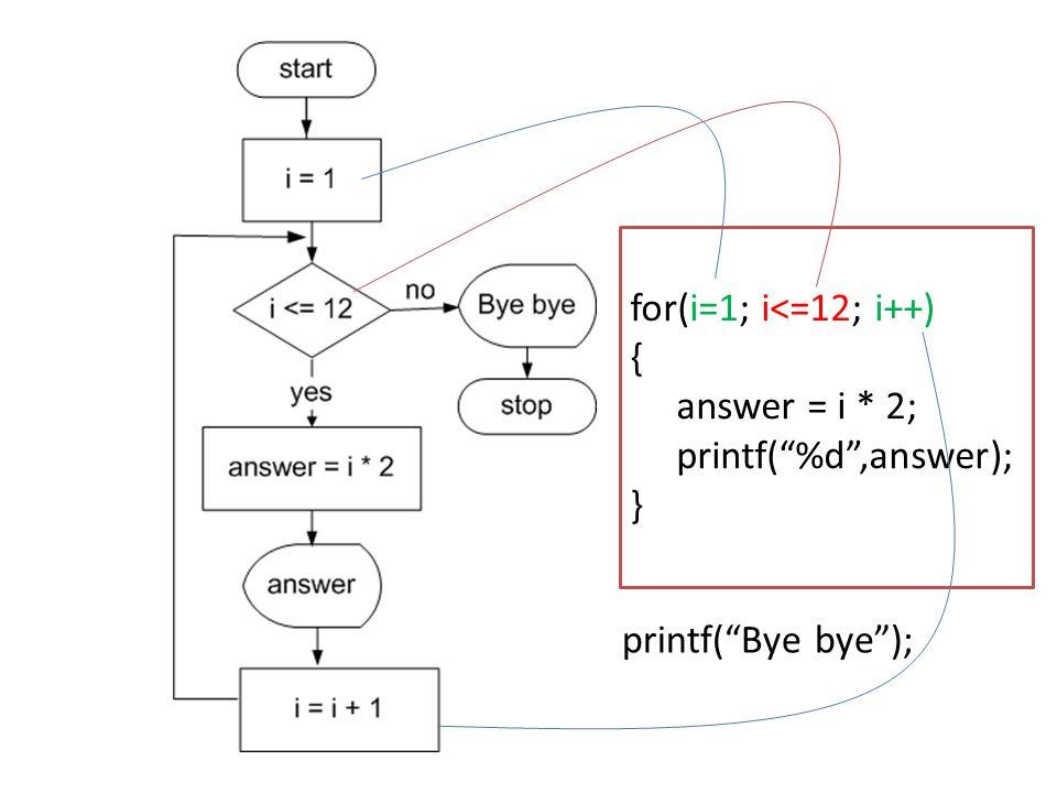 for(i=1; i<=12; i++) { answer = i * 2; printf( %d ,answer); } printf( Bye bye );