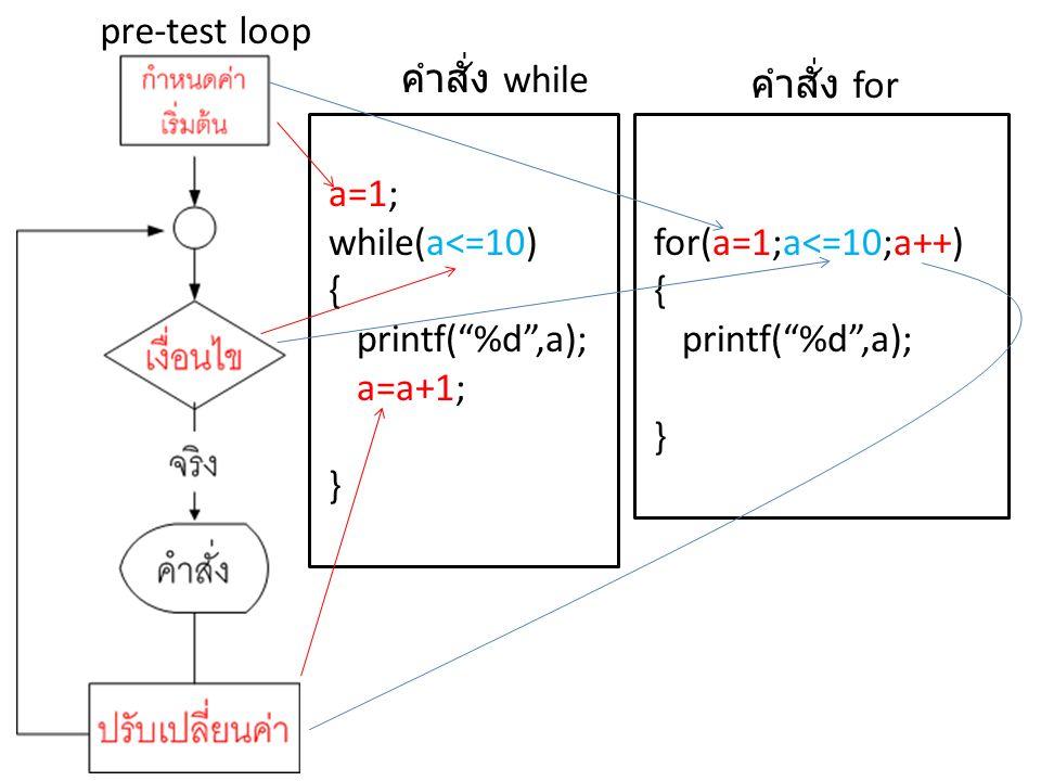 pre-test loop คำสั่ง while. คำสั่ง for. a=1; while(a<=10) { printf( %d ,a); a=a+1; } for(a=1;a<=10;a++)