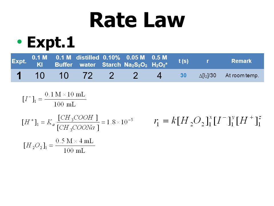 Rate Law Expt.1 1 10 72 2 4 Expt. 0.1 M KI 0.1 M Buffer
