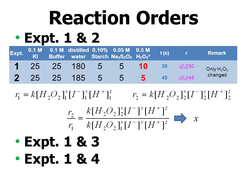 Reaction Orders Expt. 1 & 2 Expt. 1 & 3 Expt. 1 & 4 1 2 x 25 180 5 10