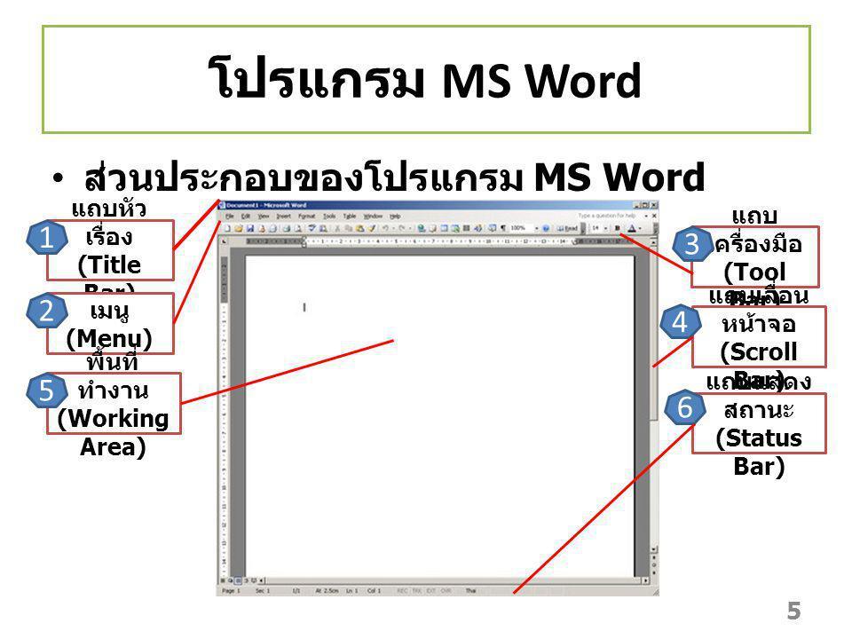 โปรแกรม MS Word ส่วนประกอบของโปรแกรม MS Word 1 3 2 4 5 6 แถบหัวเรื่อง