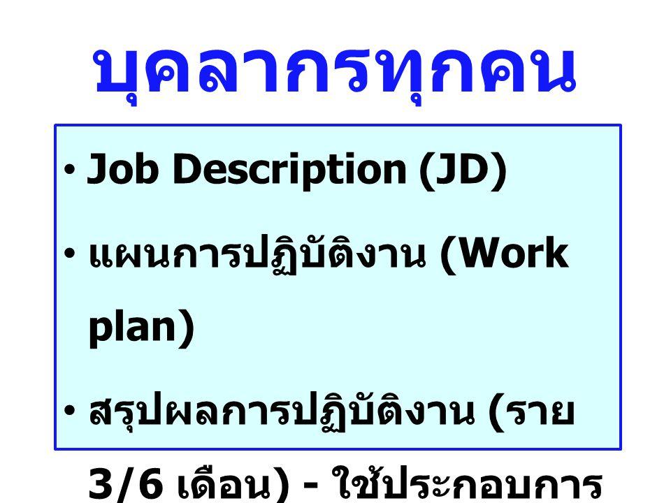 บุคลากรทุกคน Job Description (JD) แผนการปฏิบัติงาน (Work plan)