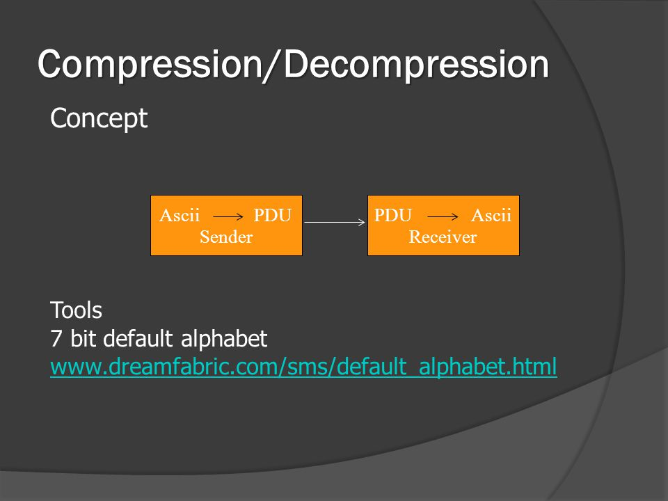 Compression/Decompression