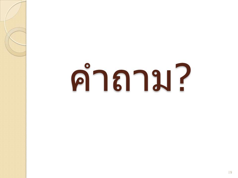 คำถาม