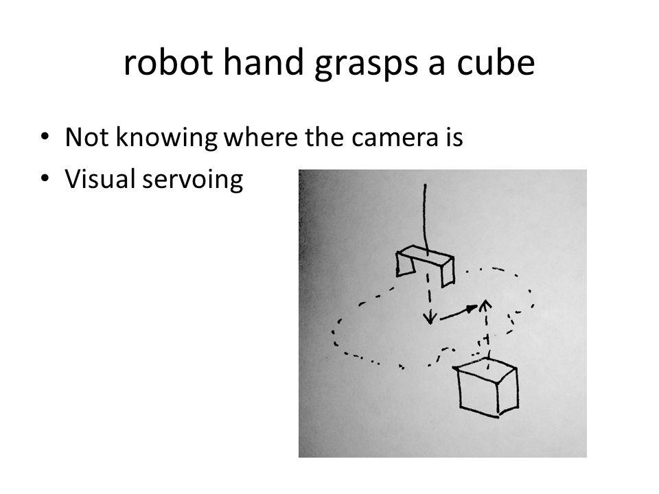 robot hand grasps a cube