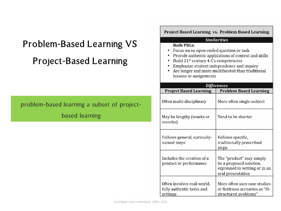 Problem-Based Learning VS Project-Based Learning