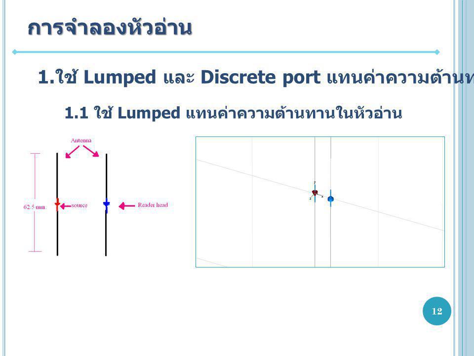 การจำลองหัวอ่าน ใช้ Lumped และ Discrete port แทนค่าความต้านทานในหัวอ่าน.