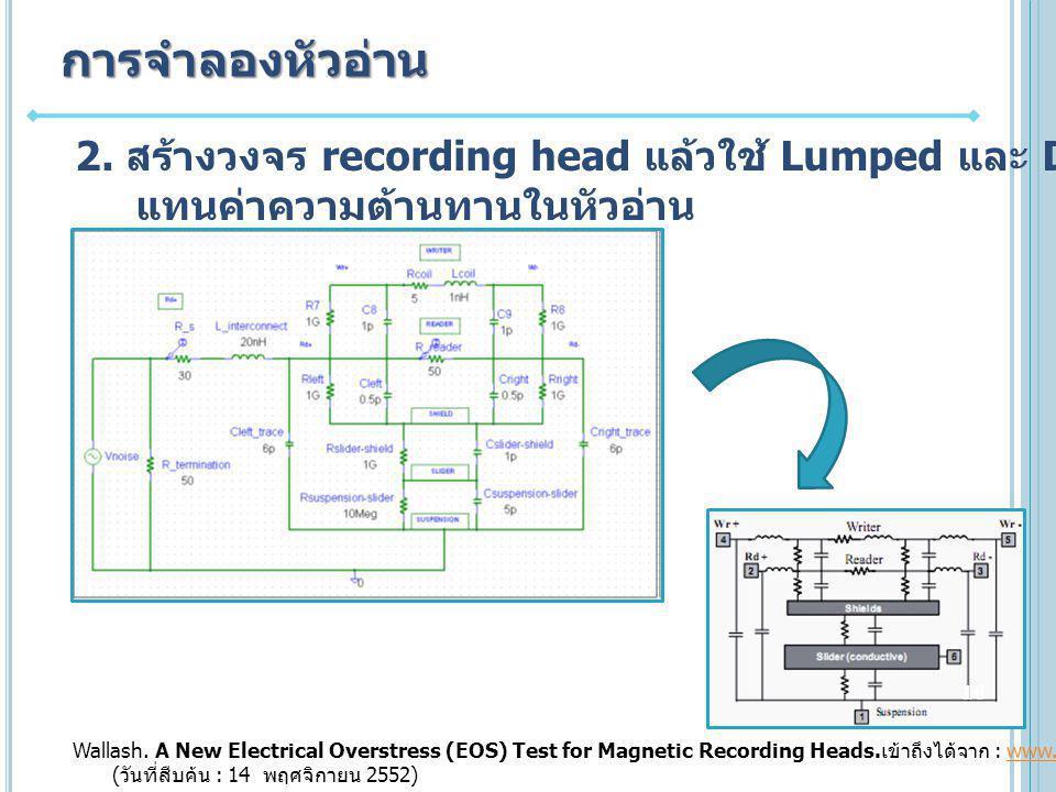 การจำลองหัวอ่าน 2. สร้างวงจร recording head แล้วใช้ Lumped และ Discrete port. แทนค่าความต้านทานในหัวอ่าน.