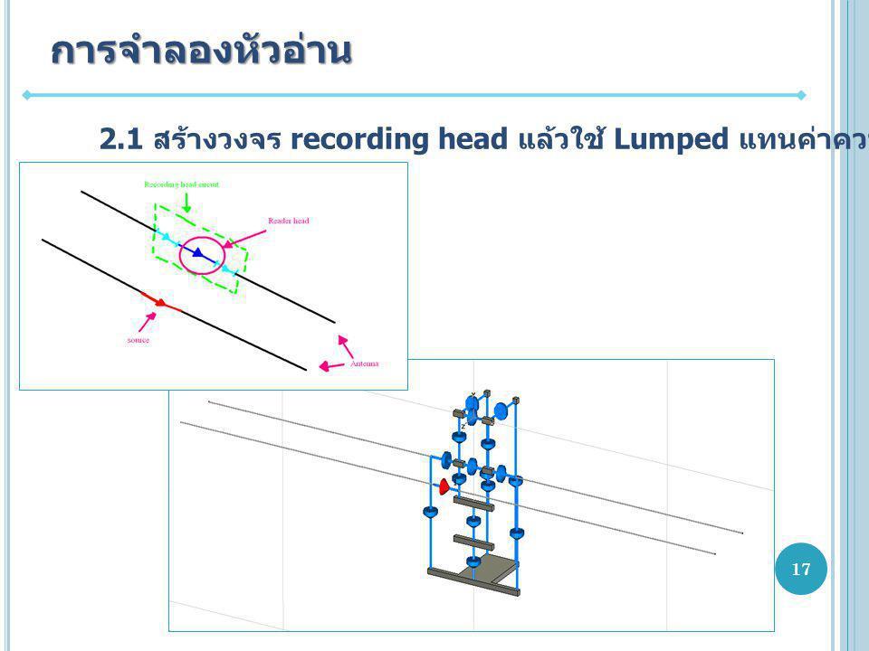 การจำลองหัวอ่าน 2.1 สร้างวงจร recording head แล้วใช้ Lumped แทนค่าความต้านทานในหัวอ่าน