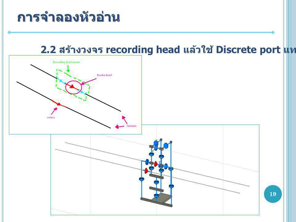 การจำลองหัวอ่าน 2.2 สร้างวงจร recording head แล้วใช้ Discrete port แทนค่าความต้านทานในหัวอ่าน