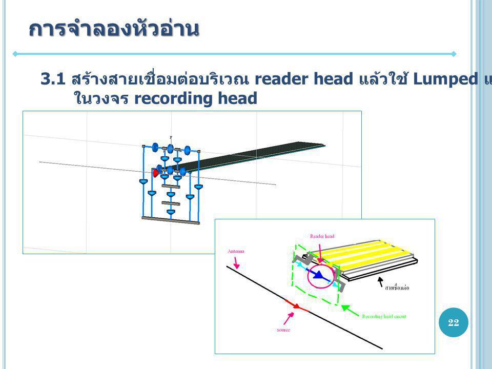 การจำลองหัวอ่าน 3.1 สร้างสายเชื่อมต่อบริเวณ reader head แล้วใช้ Lumped แทนค่าความต้านทานของหัวอ่าน.