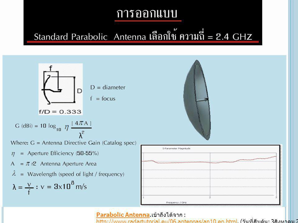 Parabolic Antenna. เข้าถึงได้จาก : http://www. radartutorial. eu/06