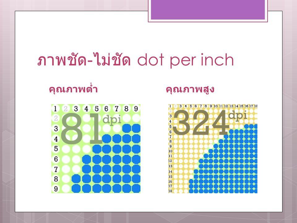 ภาพชัด-ไม่ชัด dot per inch