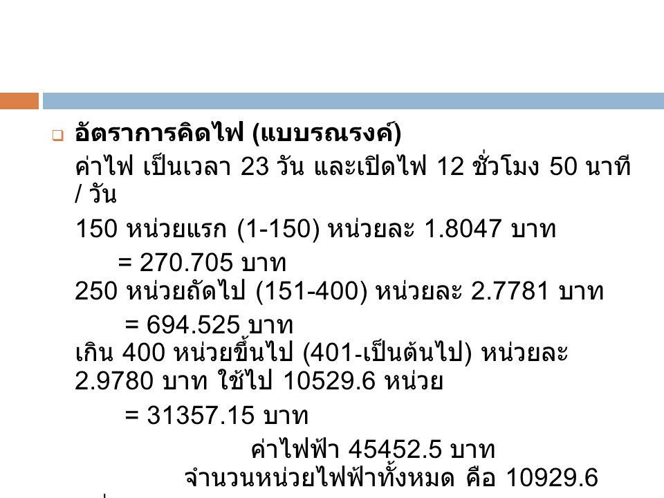 150 หน่วยแรก (1-150) หน่วยละ 1.8047 บาท
