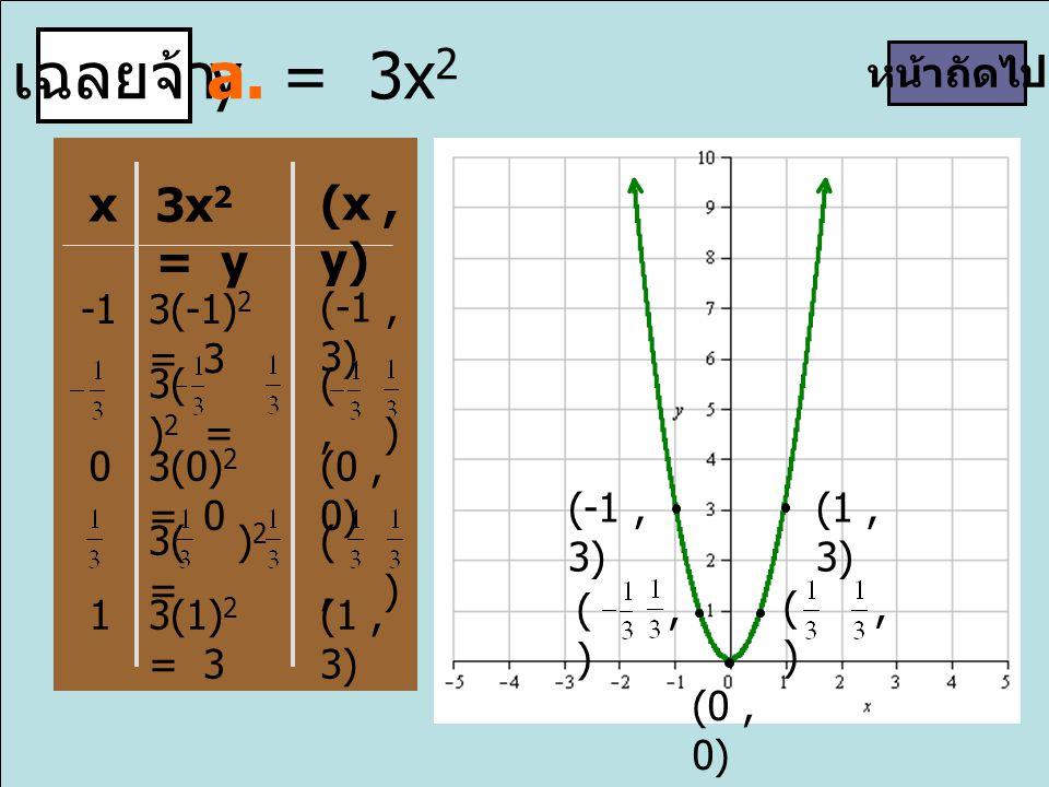 เฉลยจ้า a. y = 3x2 x 3x2 = y (x , y) หน้าถัดไป -1 3(-1)2 = 3 (-1 , 3)