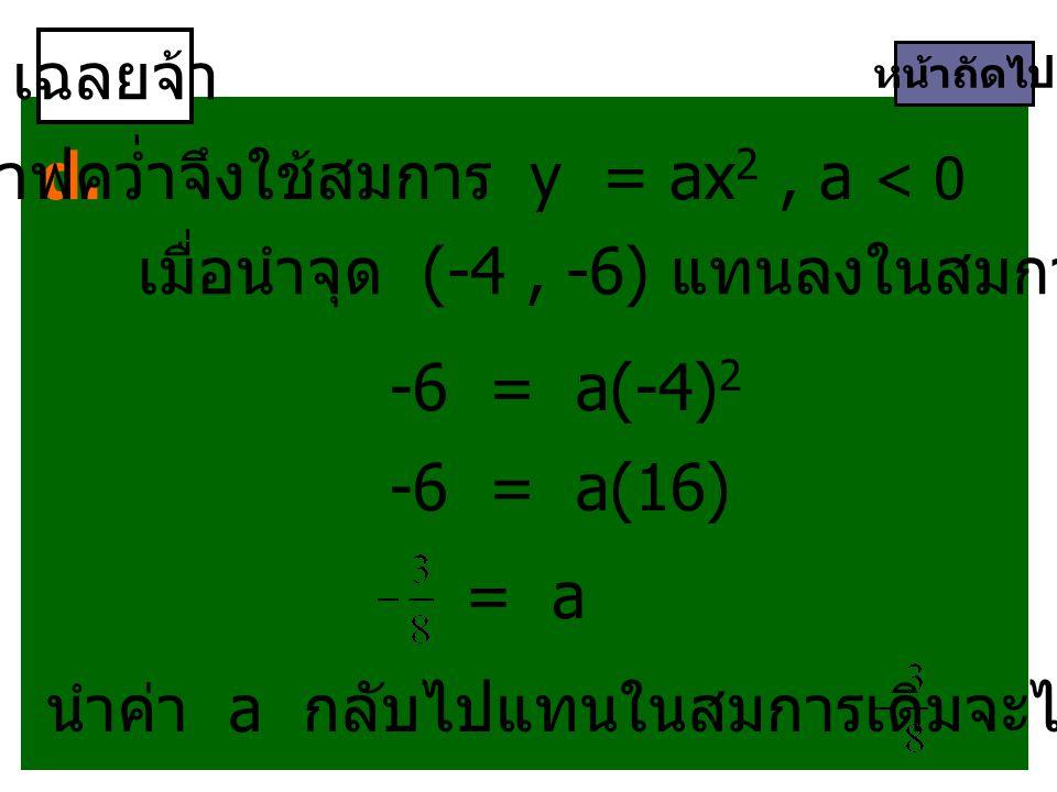 กราฟคว่ำจึงใช้สมการ y = ax2 , a < 0