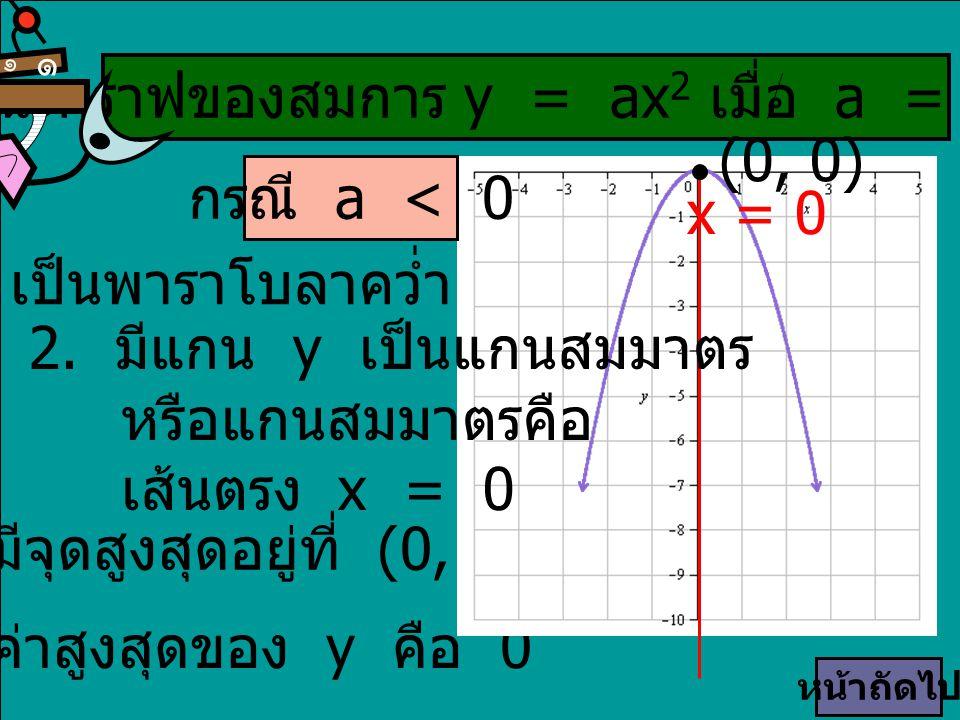 ลักษณะกราฟของสมการ y = ax2 เมื่อ a = 0 มีดังนี้ (0, 0) กรณี a < 0