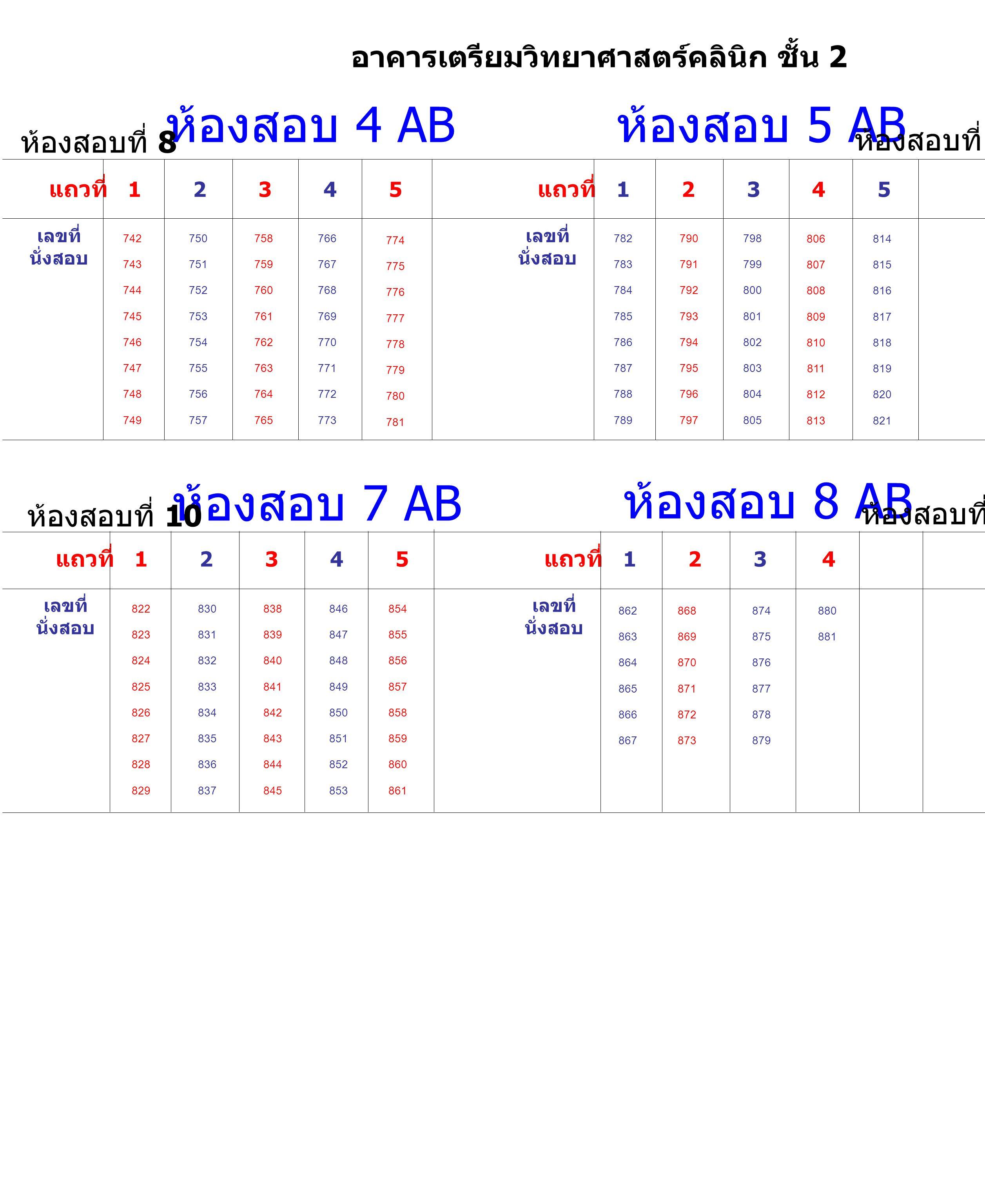 ห้องสอบ 4 AB ห้องสอบ 5 AB ห้องสอบ 8 AB ห้องสอบ 7 AB