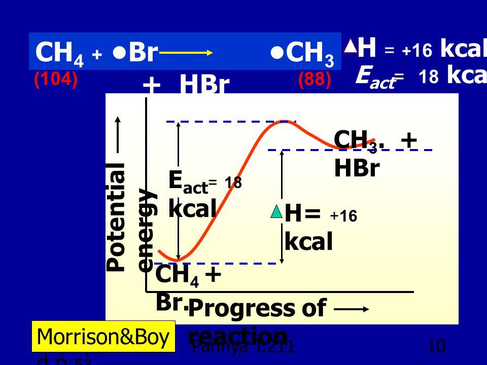 H = +16 kcal CH4 + •Br •CH3 + HBr Eact= 18 kcal CH3. + HBr