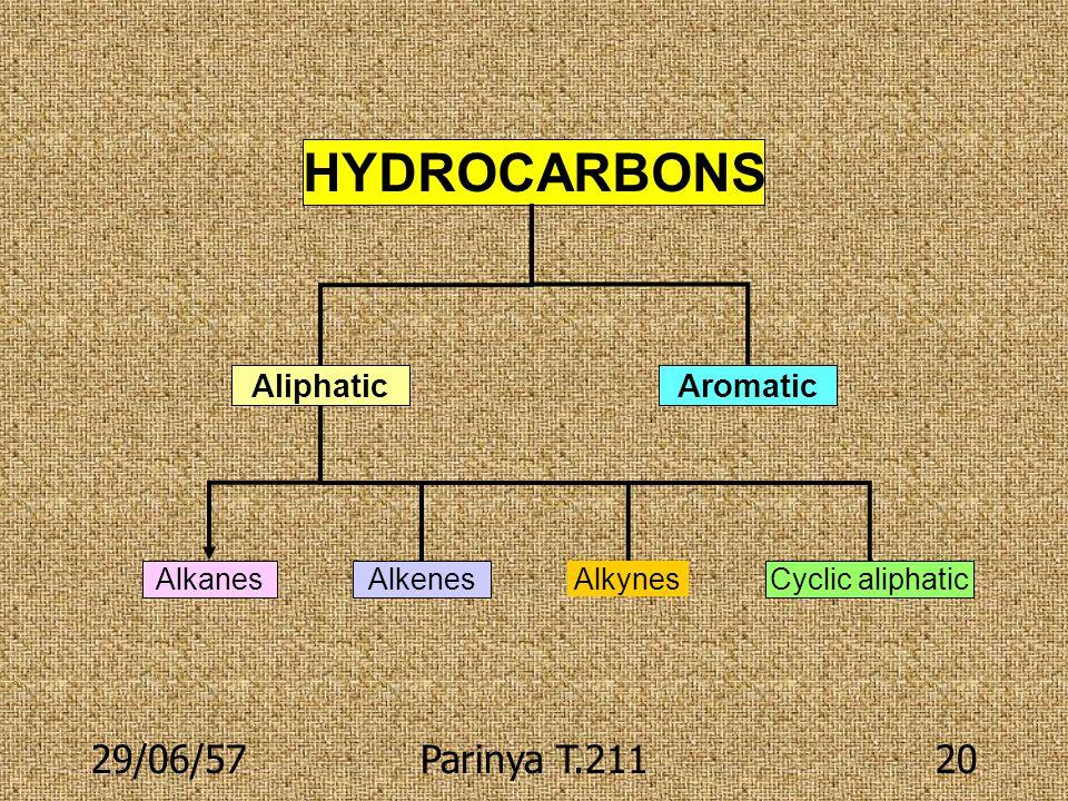 HYDROCARBONS 03/04/60 Parinya T.211 Aliphatic Aromatic Alkanes Alkenes