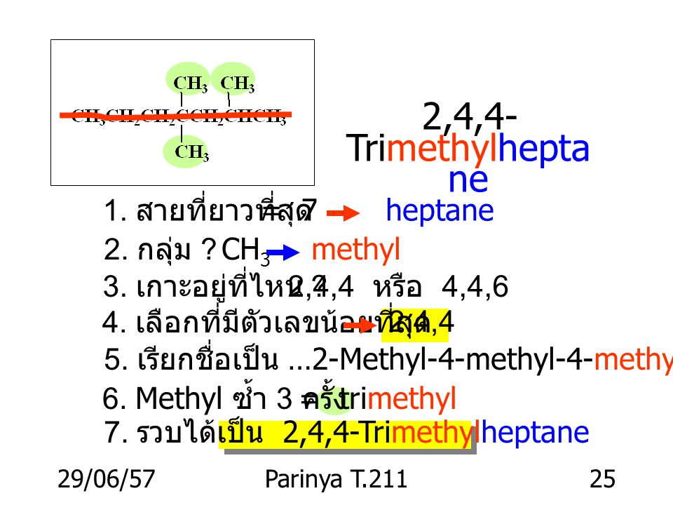 2,4,4-Trimethylheptane 1. สายที่ยาวที่สุด = 7 heptane 2. กลุ่ม CH3