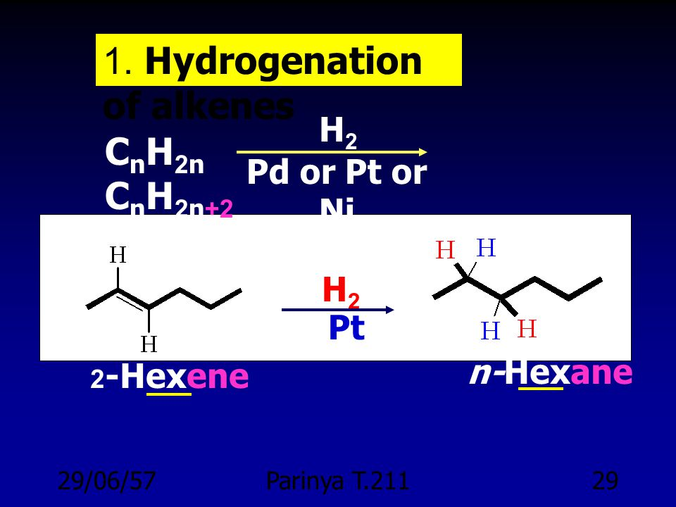 1. Hydrogenation of alkenes
