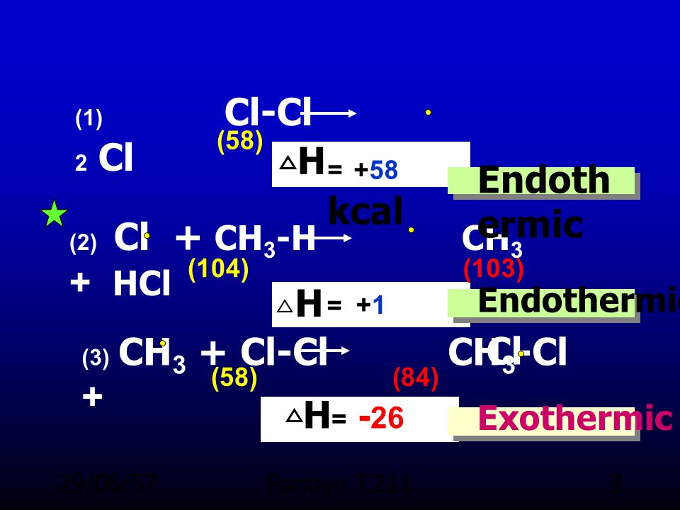 H Endothermic H Cl H Endothermic Exothermic (58) = +58 kcal (104)