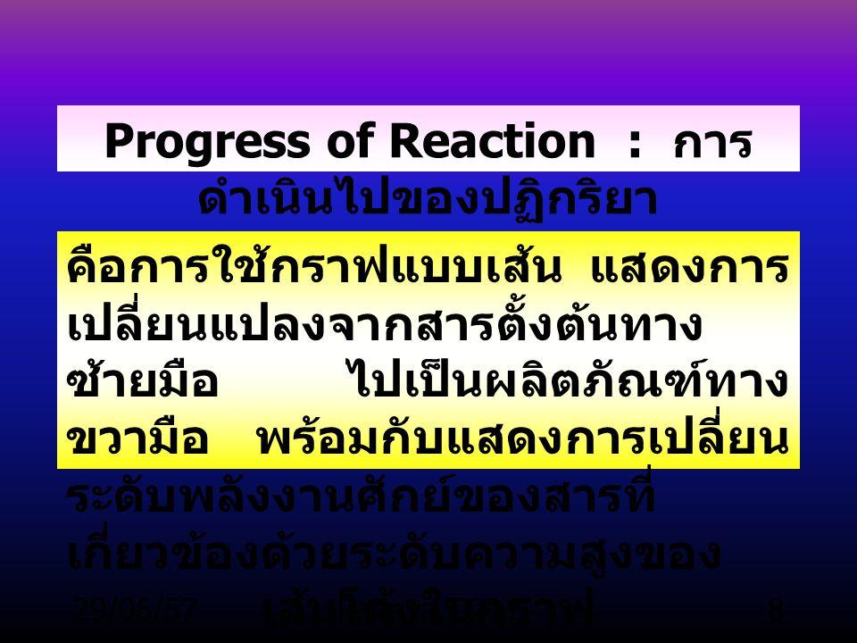 Progress of Reaction : การดำเนินไปของปฏิกริยา