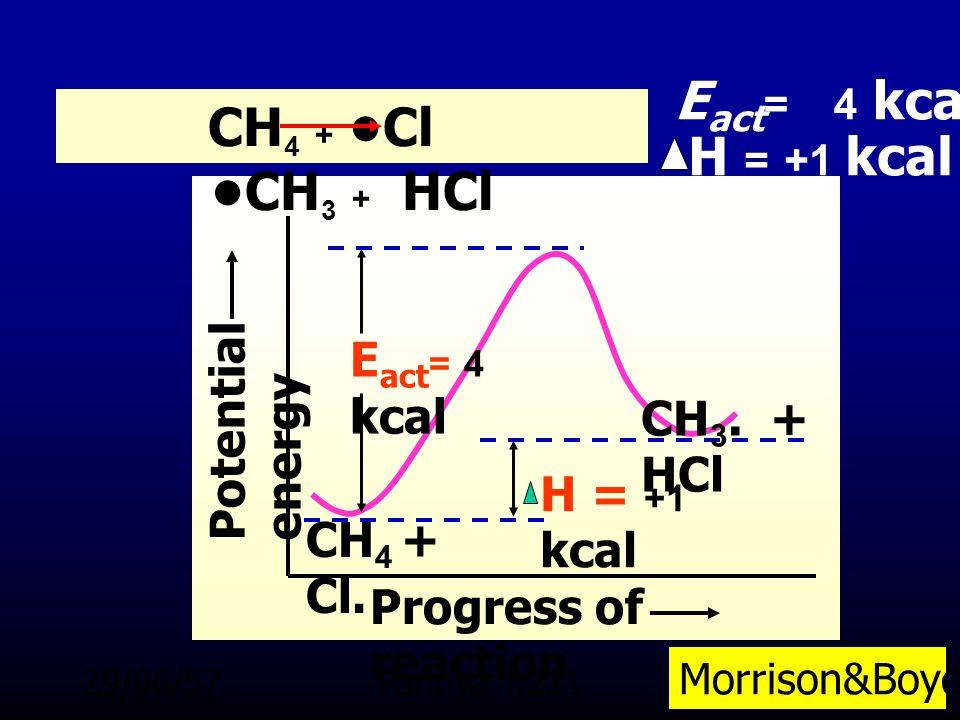 Eact= 4 kcal CH4 + •Cl •CH3 + HCl H = +1 kcal Eact= 4 kcal