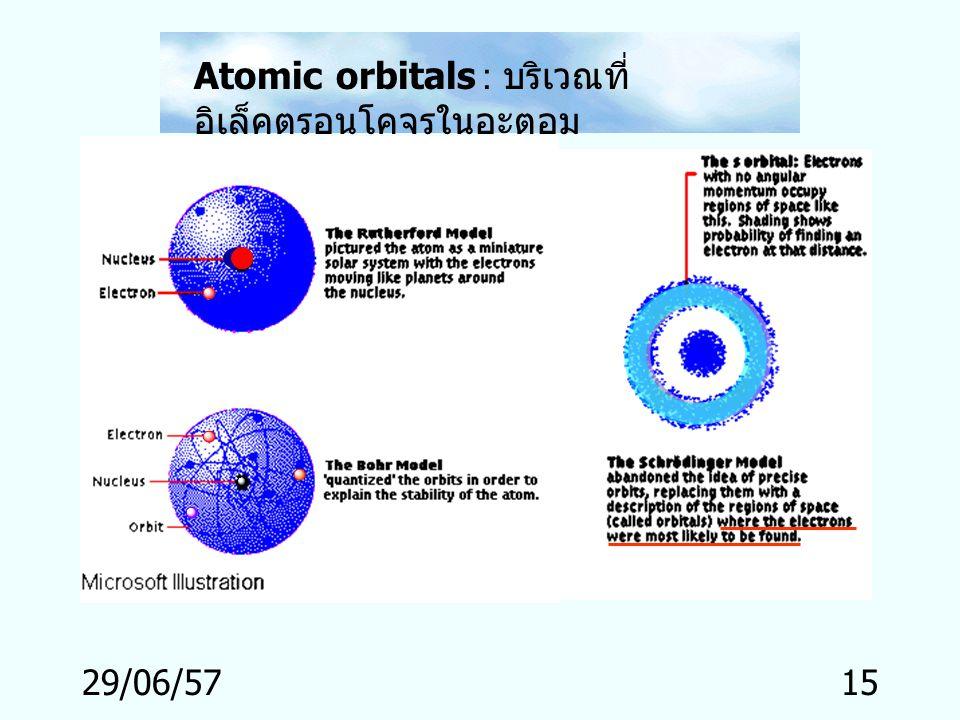Atomic orbitals : บริเวณที่อิเล็คตรอนโคจรในอะตอม