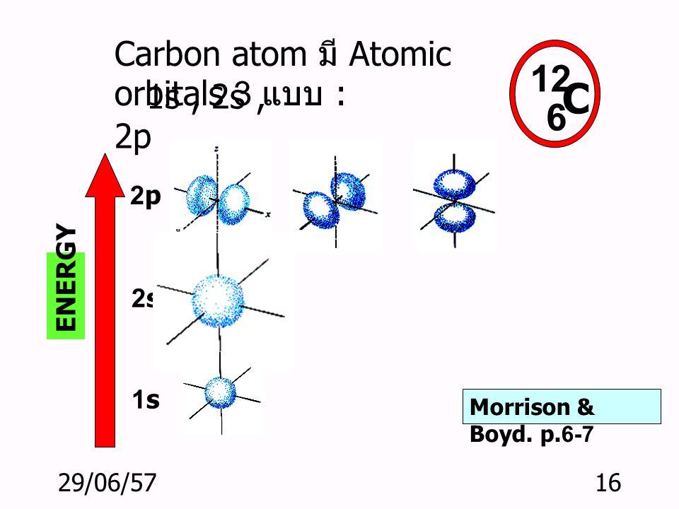 C 12 6 Carbon atom มี Atomic orbitals 3 แบบ : 1s , 2s , 2p 2p ENERGY