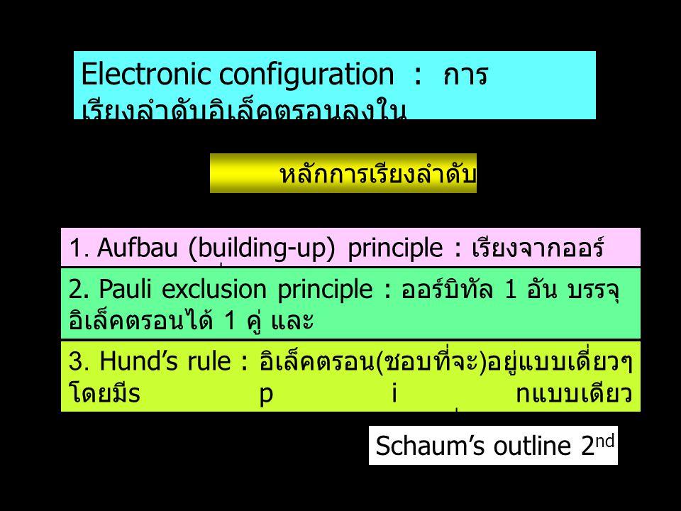 Electronic configuration : การเรียงลำดับอิเล็คตรอนลงใน