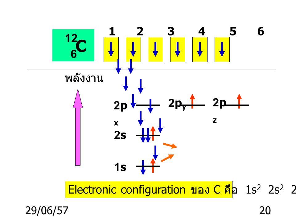 1 2 3 4 5 6 12. 6. C. พลังงาน. 2py. 2pz. 2px. 2s. 1s. Electronic configuration ของ C คือ 1s2 2s2 2p2.