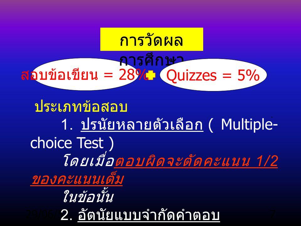 การวัดผลการศึกษา สอบข้อเขียน = 28% Quizzes = 5% ประเภทข้อสอบ