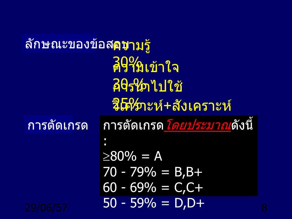 วิเคราะห์+สังเคราะห์ 15%