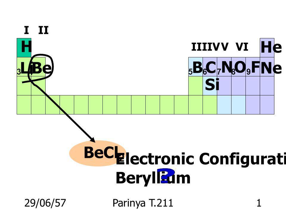 Electronic Configuration ของ Beryllium